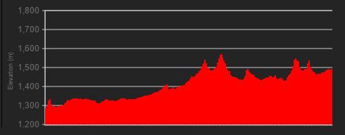 Stage 5: 88km, 1481m elevation